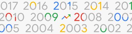 google trends faydaları nedir